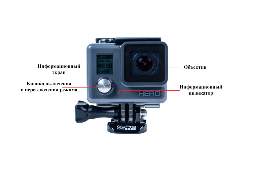 GoPro-Hero-Review-Tour-Front copy